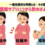 【妊娠希望】葉酸サプリいつから飲むと効果的?みんなの実態アンケート